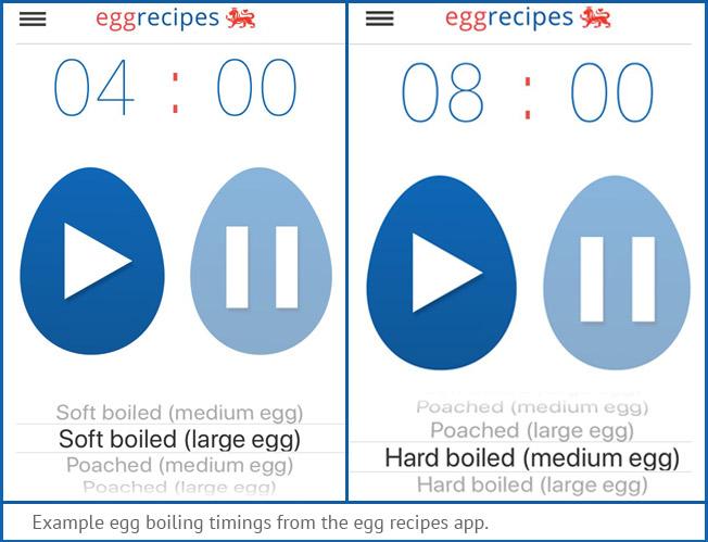 Boiled egg timing
